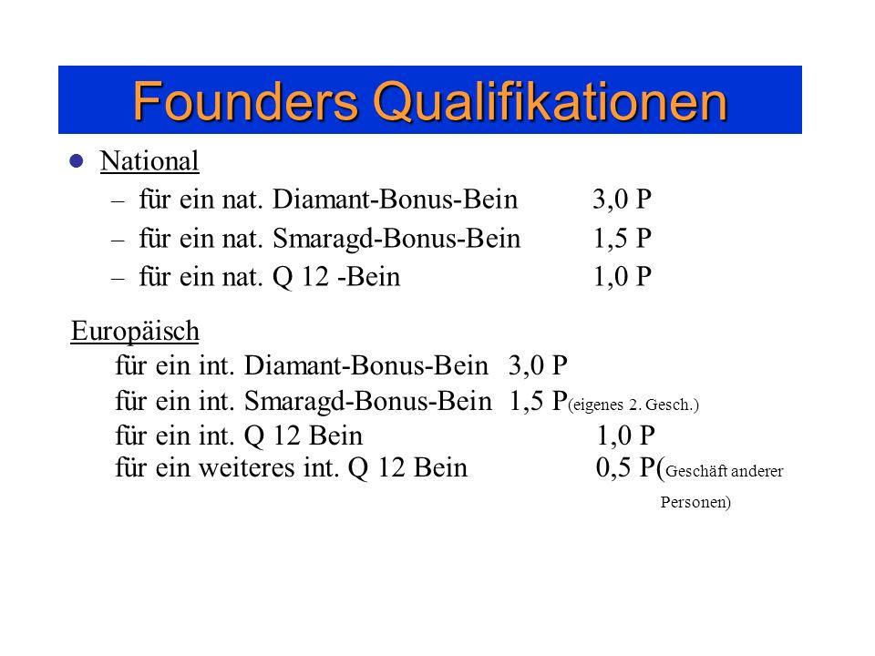 Founders Qualifikationen National – für ein nat. Diamant-Bonus-Bein3,0 P – für ein nat. Smaragd-Bonus-Bein1,5 P – für ein nat. Q 12 -Bein1,0 P Europäi