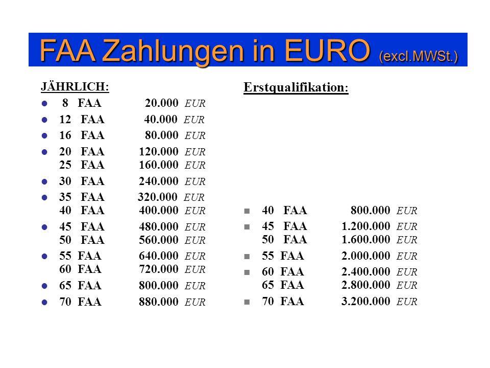 FAA Zahlungen in EURO (excl.MWSt.) JÄHRLICH: 8 FAA 20.000 EUR 12 FAA 40.000 EUR 16 FAA 80.000 EUR 20 FAA 120.000 EUR 25 FAA 160.000 EUR 30 FAA 240.000