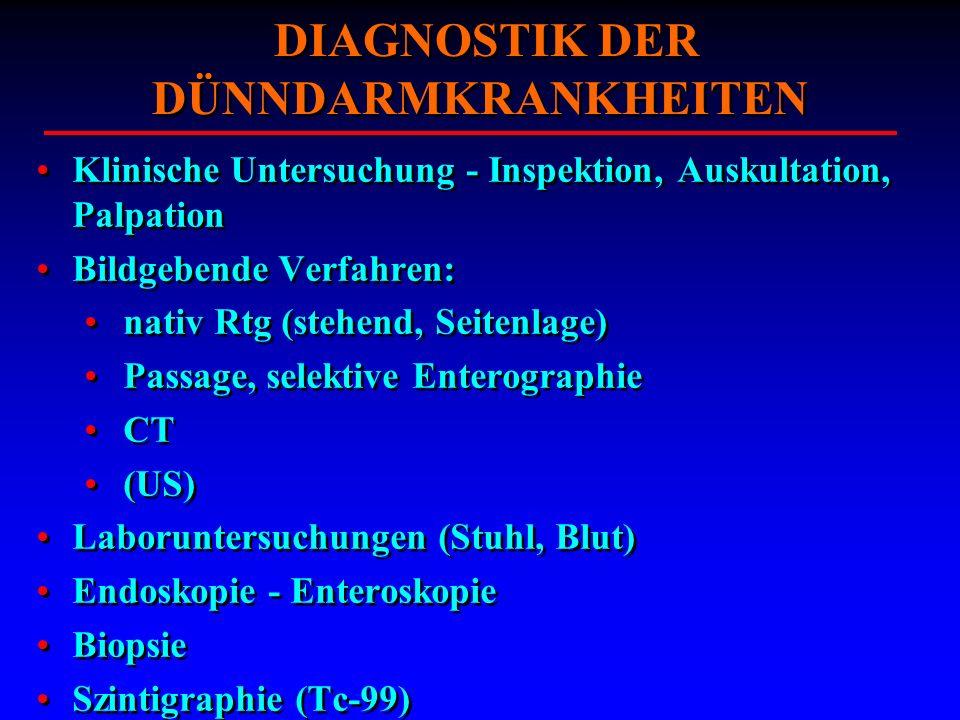 DIAGNOSTIK DER DÜNNDARMKRANKHEITEN Klinische Untersuchung - Inspektion, Auskultation, Palpation Bildgebende Verfahren: nativ Rtg (stehend, Seitenlage)