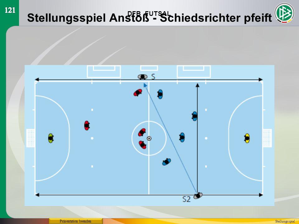 DFB FUTSAL Präsentation beenden Stellungsspiel Stellungsspiel Anstoß - Schiedsrichter pfeift