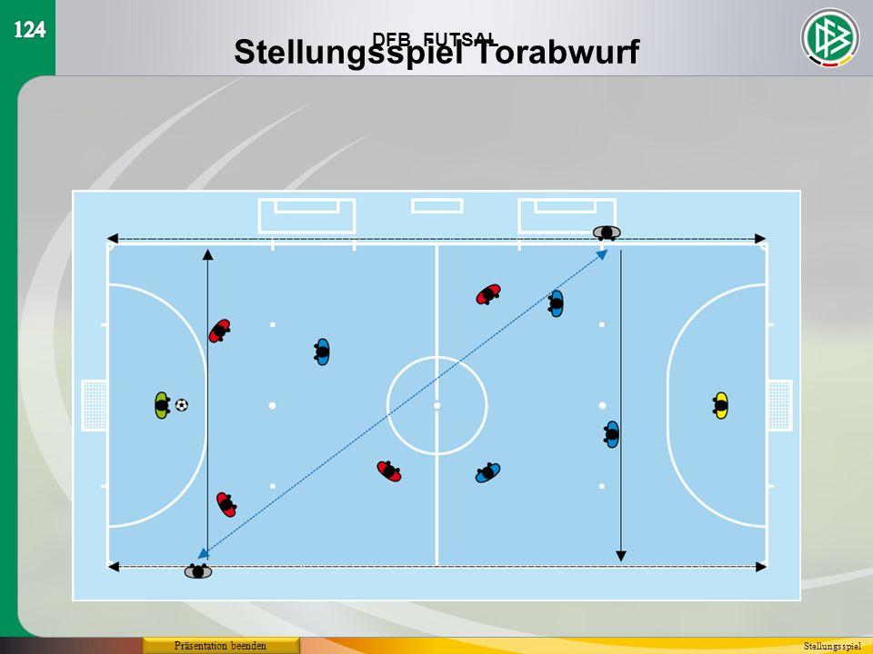 DFB FUTSAL Präsentation beenden Stellungsspiel Stellungsspiel Torabwurf