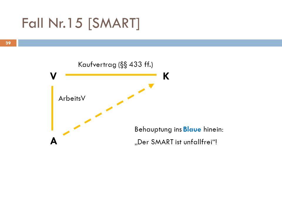 39 Fall Nr.15 [SMART] Kaufvertrag (§§ 433 ff.) VK ArbeitsV Behauptung ins Blaue hinein: A Der SMART ist unfallfrei!