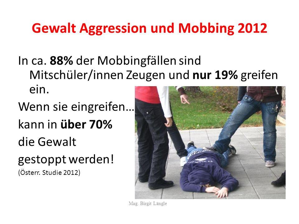 Gewalt Aggression und Mobbing 2012 In ca. 88% der Mobbingfällen sind Mitschüler/innen Zeugen und nur 19% greifen ein. Wenn sie eingreifen… kann in übe