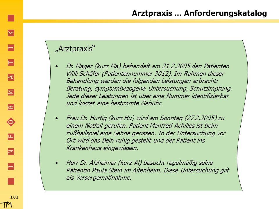 I N F O R M A T I K 101 Arztpraxis … Anforderungskatalog Arztpraxis Dr. Mager (kurz Ma) behandelt am 21.2.2005 den Patienten Willi Schäfer (Patientenn