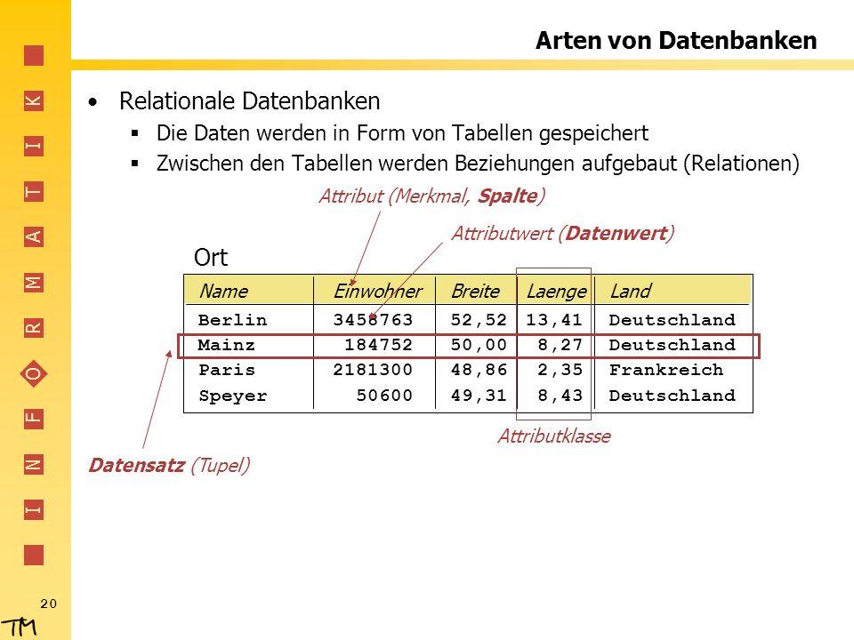 I N F O R M A T I K 20 Relationale Datenbanken Die Daten werden in Form von Tabellen gespeichert Zwischen den Tabellen werden Beziehungen aufgebaut (R