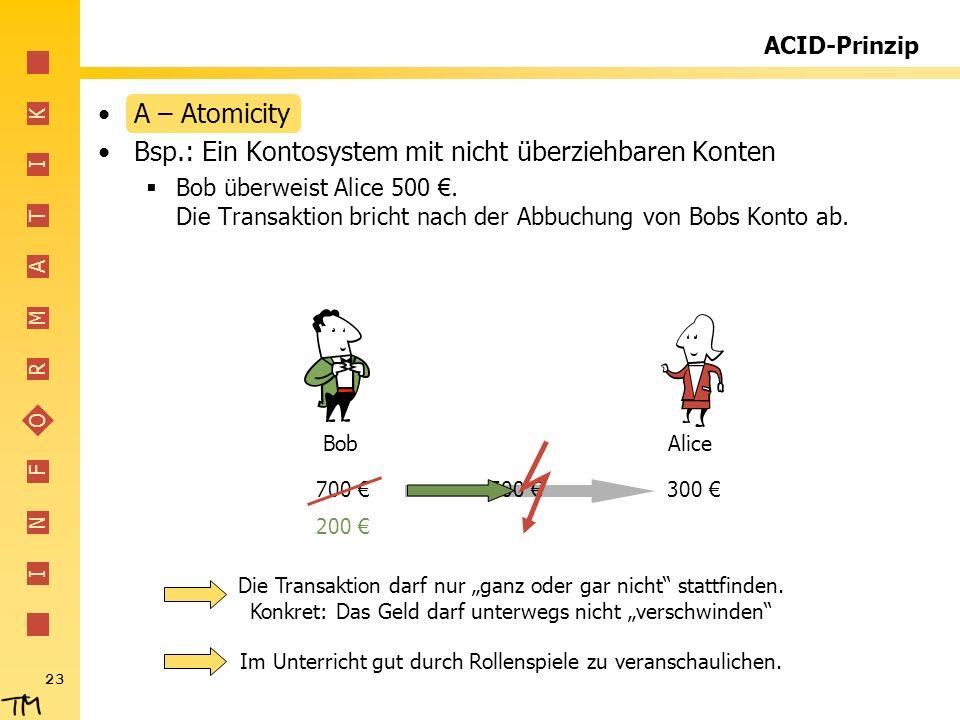 I N F O R M A T I K 23 500 ACID-Prinzip A – Atomicity Bsp.: Ein Kontosystem mit nicht überziehbaren Konten Bob überweist Alice 500. Die Transaktion br