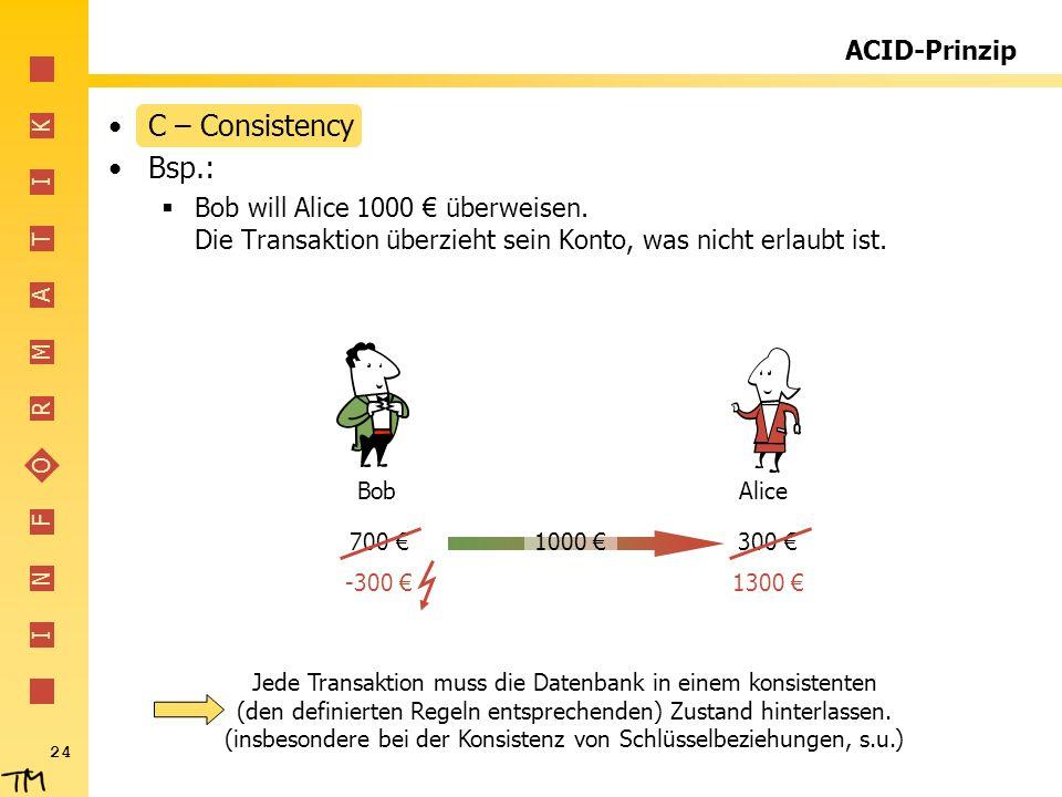 I N F O R M A T I K 24 1000 ACID-Prinzip C – Consistency Bsp.: Bob will Alice 1000 überweisen. Die Transaktion überzieht sein Konto, was nicht erlaubt
