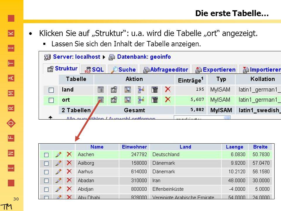 I N F O R M A T I K 30 Die erste Tabelle… Klicken Sie auf Struktur: u.a. wird die Tabelle ort angezeigt. Lassen Sie sich den Inhalt der Tabelle anzeig