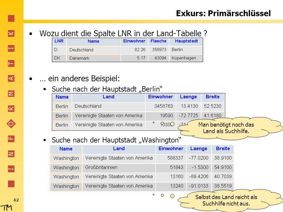 I N F O R M A T I K 42 Wozu dient die Spalte LNR in der Land-Tabelle ? … ein anderes Beispiel: Suche nach der Hauptstadt Berlin Suche nach der Hauptst