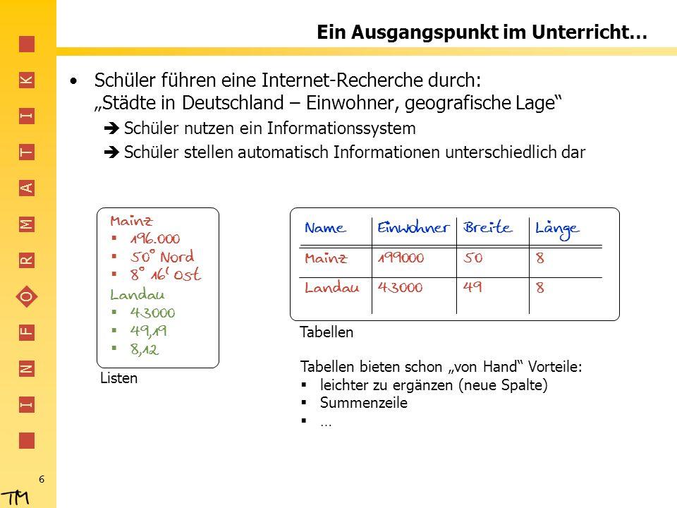 I N F O R M A T I K 6 Ein Ausgangspunkt im Unterricht… Schüler führen eine Internet-Recherche durch: Städte in Deutschland – Einwohner, geografische L