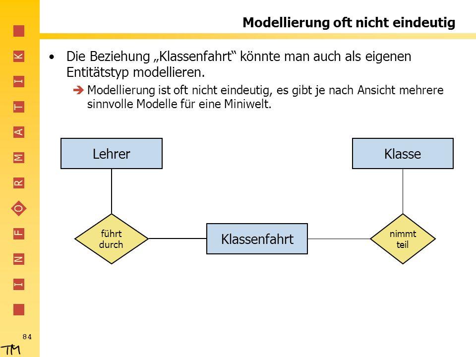 I N F O R M A T I K 84 Modellierung oft nicht eindeutig Die Beziehung Klassenfahrt könnte man auch als eigenen Entitätstyp modellieren. Modellierung i