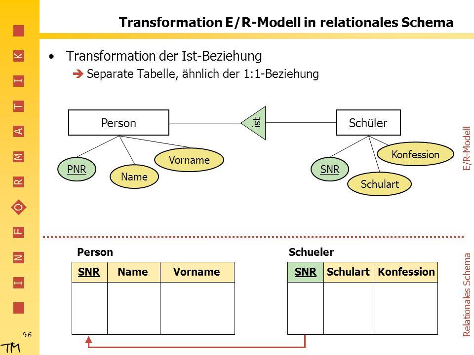I N F O R M A T I K 96 Transformation E/R-Modell in relationales Schema Transformation der Ist-Beziehung Separate Tabelle, ähnlich der 1:1-Beziehung E
