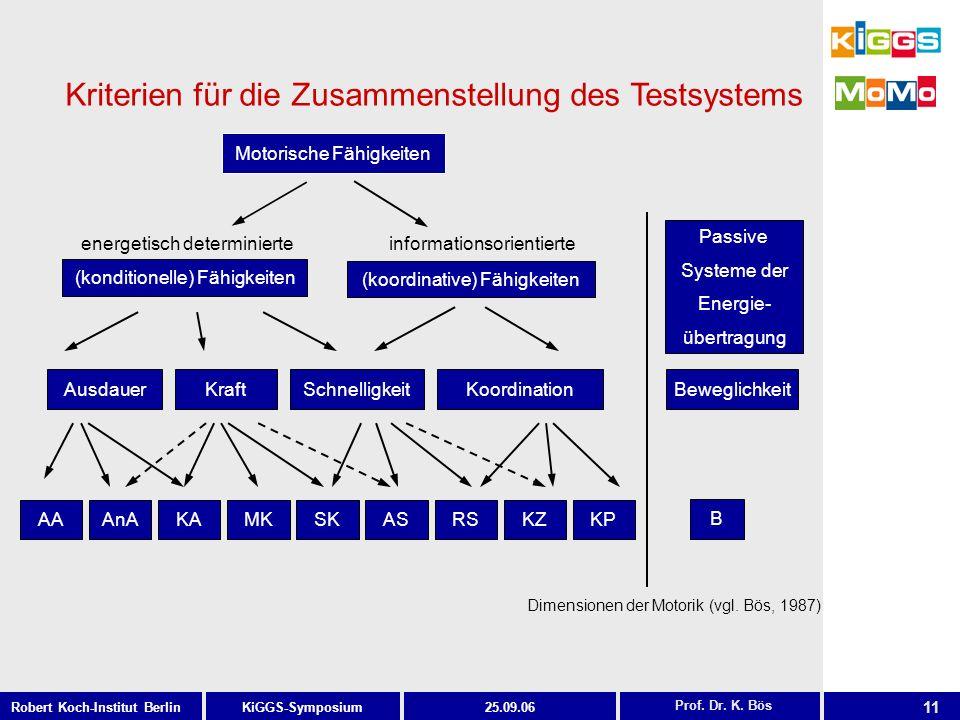 11 KiGGS-SymposiumRobert Koch-Institut Berlin25.09.06 Dimensionen der Motorik (vgl. Bös, 1987) Motorische Fähigkeiten (koordinative) Fähigkeiten (kond