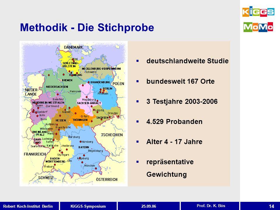 14 KiGGS-SymposiumRobert Koch-Institut Berlin25.09.06 Methodik - Die Stichprobe Prof. Dr. K. Bös deutschlandweite Studie bundesweit 167 Orte 3 Testjah