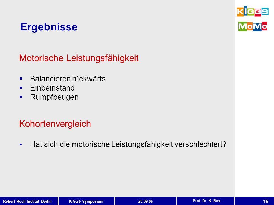 16 KiGGS-SymposiumRobert Koch-Institut Berlin25.09.06 Ergebnisse Prof. Dr. K. Bös Motorische Leistungsfähigkeit Balancieren rückwärts Einbeinstand Rum
