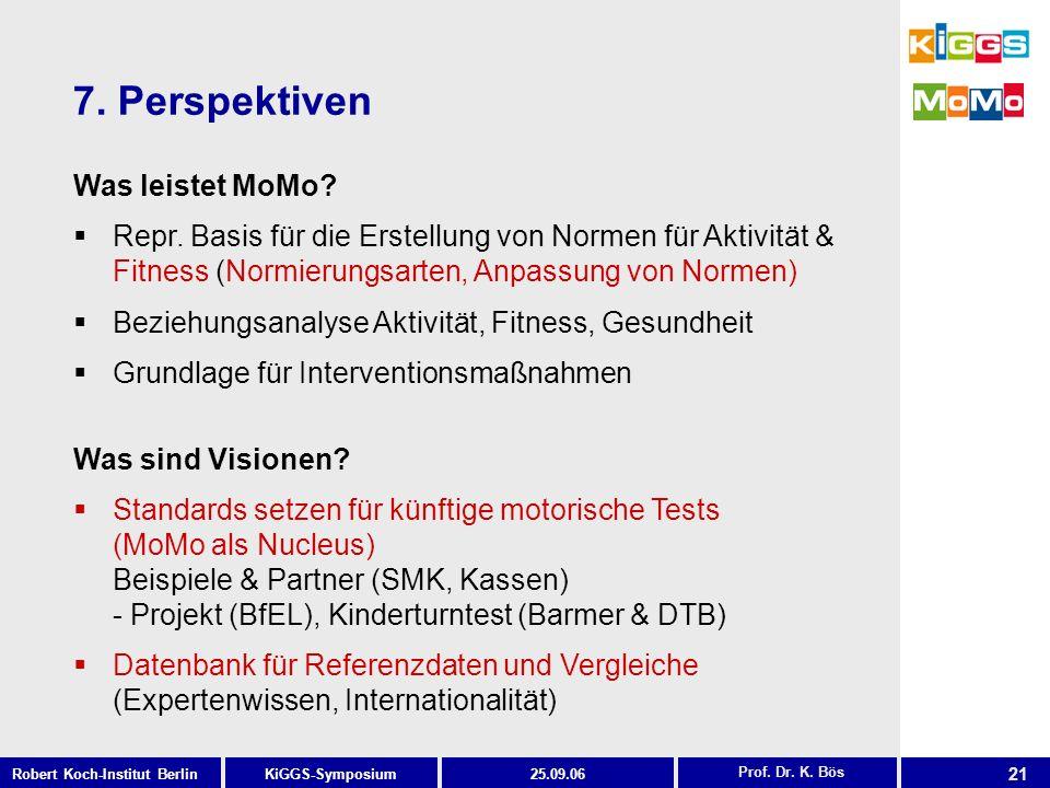 21 KiGGS-SymposiumRobert Koch-Institut Berlin25.09.06 7. Perspektiven Prof. Dr. K. Bös Was leistet MoMo? Repr. Basis für die Erstellung von Normen für