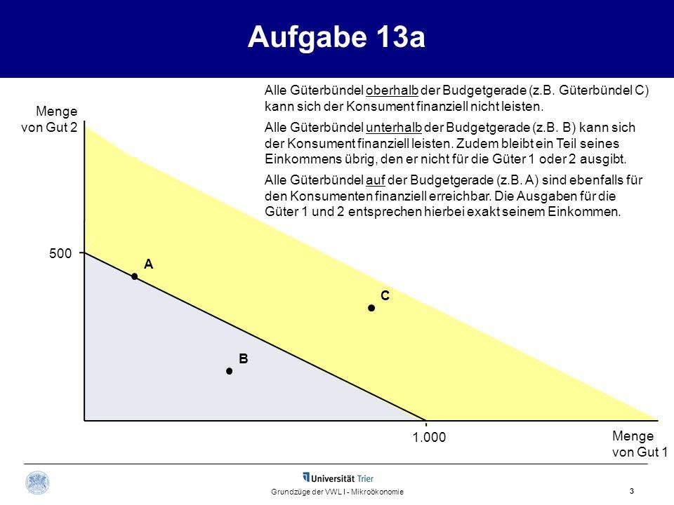 Aufgabe 13a Menge von Gut 2 Menge von Gut 1 3 Grundzüge der VWL I - Mikroökonomie 500 1.000 Alle Güterbündel oberhalb der Budgetgerade (z.B. Güterbünd