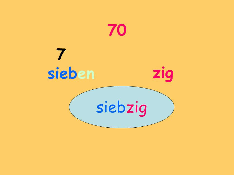 70 7 sieben zig siebzig