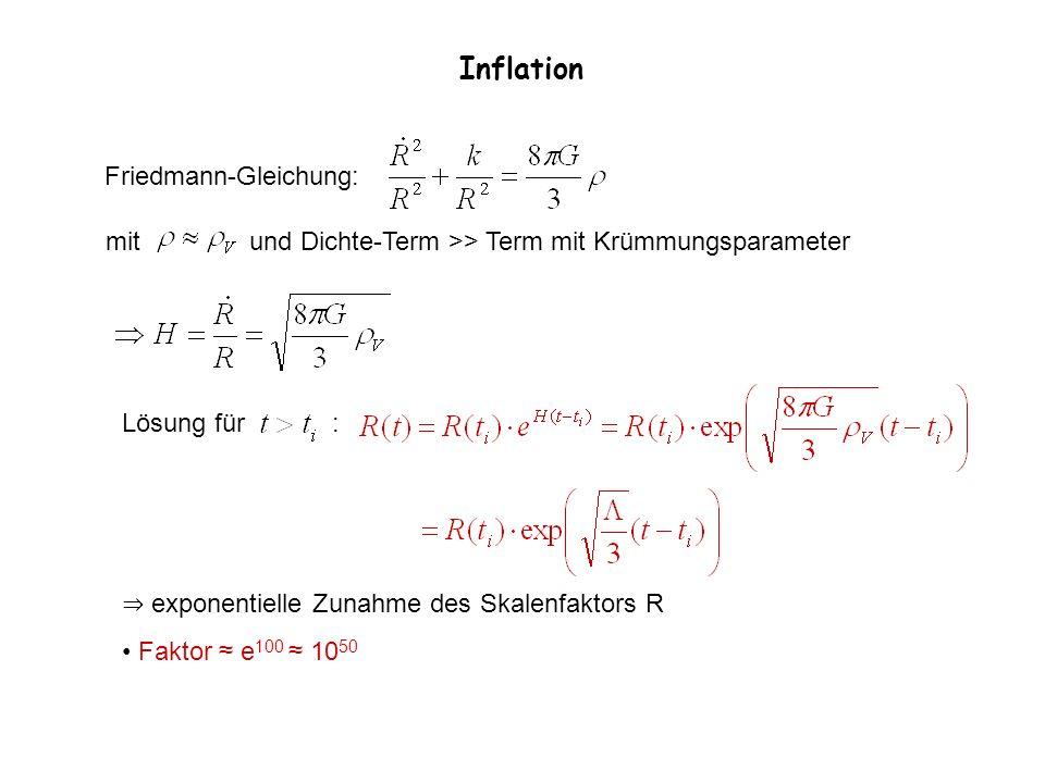 Inflation Friedmann-Gleichung: mit und Dichte-Term >> Term mit Krümmungsparameter Lösung für : exponentielle Zunahme des Skalenfaktors R Faktor e 100