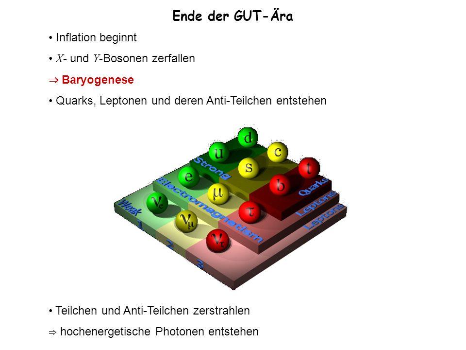Ende der GUT-Ära Inflation beginnt X - und Y -Bosonen zerfallen Baryogenese Quarks, Leptonen und deren Anti-Teilchen entstehen Teilchen und Anti-Teilc