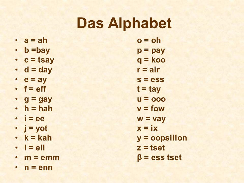 ix tsay fow koo day yot vay pay hah ee kah tset ess emm oopsillon bayell ah ay enn oheff air tay ooo gay Das Alphabet