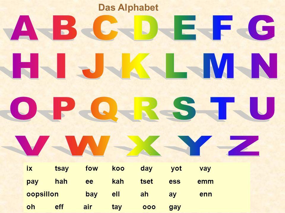 a = aho = oh b =bayp = pay c = tsayq = koo d = dayr = air e = ay s = ess f = efft = tay g = gayu = ooo h = hahv = fow i = eew = vay j = yotx = ix k = kahy = oopsillon l = ellz = tset m = emmβ = ess tset n = enn