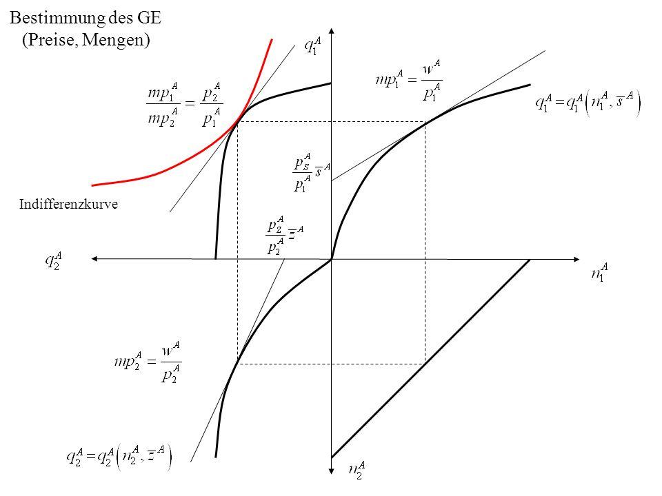 Bestimmung des GE (Preise, Mengen) Indifferenzkurve
