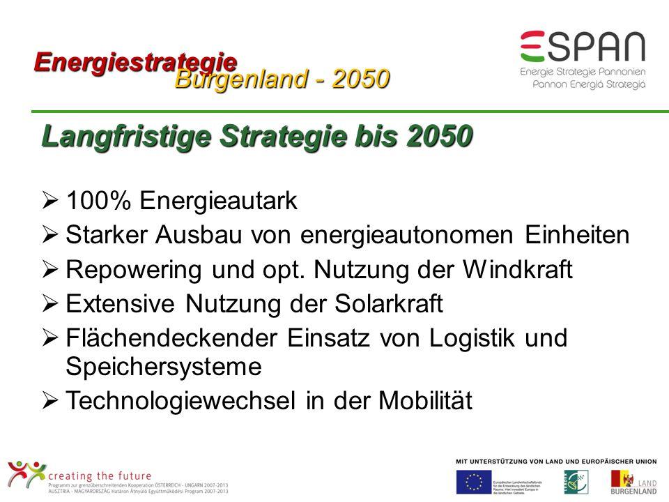 Langfristige Strategie bis 2050 100% Energieautark Starker Ausbau von energieautonomen Einheiten Repowering und opt.