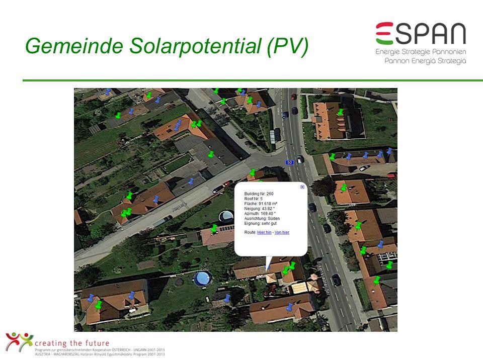Gemeinde Solarpotential (PV)
