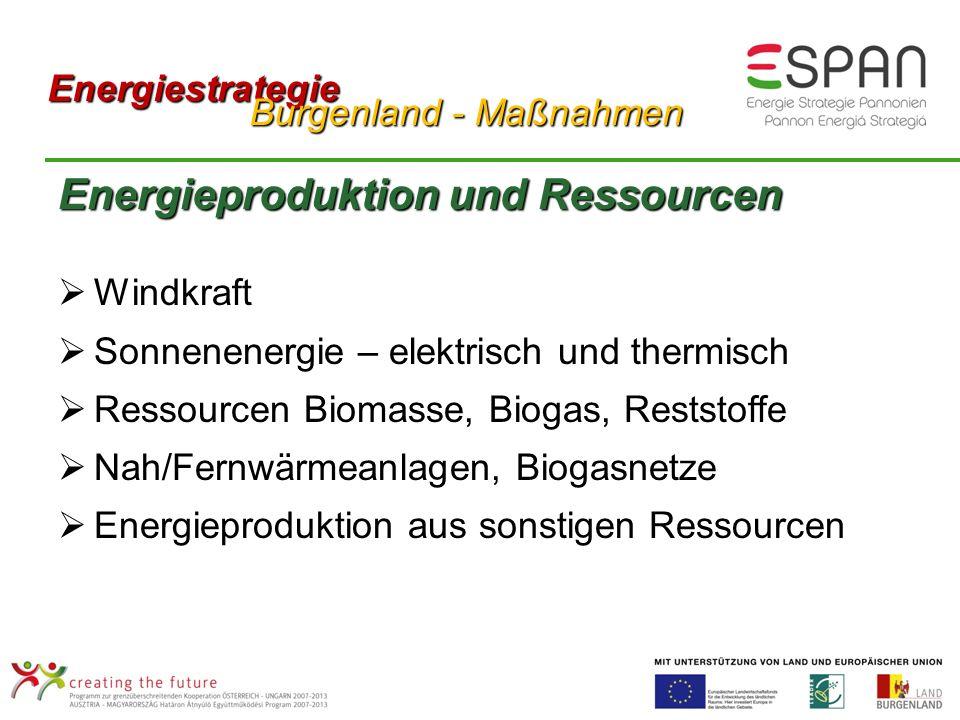 Energieproduktion und Ressourcen Windkraft Sonnenenergie – elektrisch und thermisch Ressourcen Biomasse, Biogas, Reststoffe Nah/Fernwärmeanlagen, Biogasnetze Energieproduktion aus sonstigen Ressourcen Energiestrategie Burgenland - Maßnahmen Burgenland - Maßnahmen