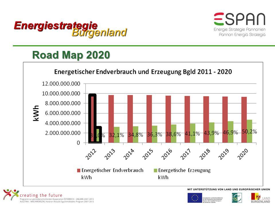 Energiestrategie Burgenland Burgenland Road Map 2020