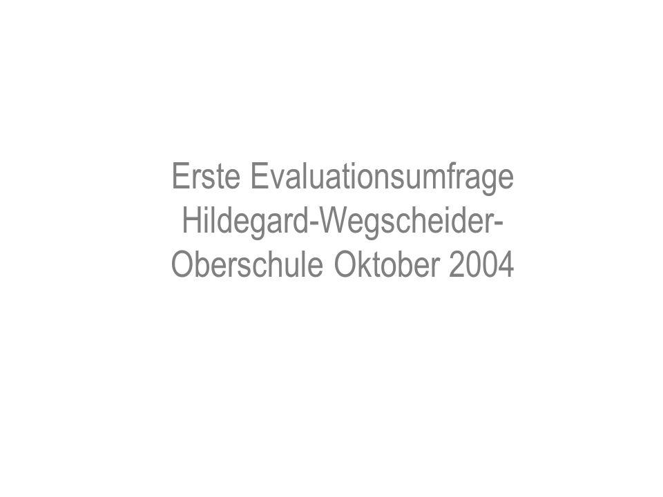 Erste Umfrage Hildegard-Wegscheider-Oberschule – Oktober 2004 Erste Evaluationsumfrage Hildegard-Wegscheider- Oberschule Oktober 2004