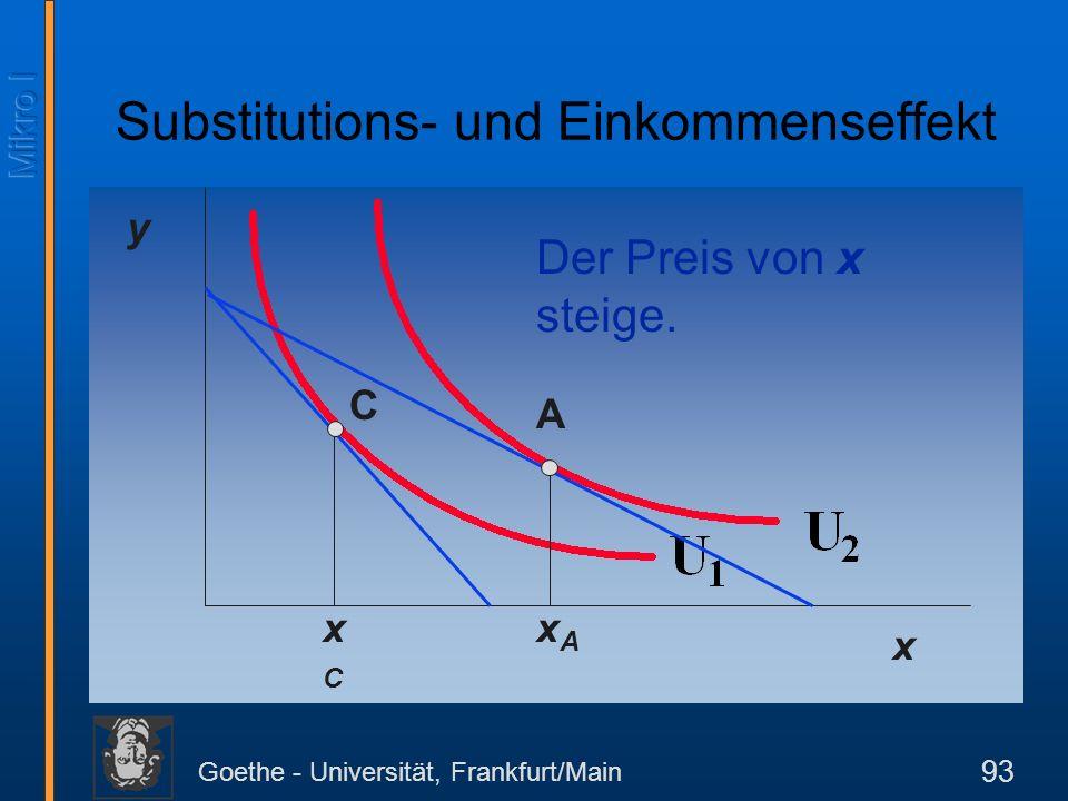 Goethe - Universität, Frankfurt/Main 93 y x Der Preis von x steige. C xCxC A xAxA Substitutions- und Einkommenseffekt
