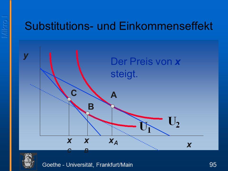 Goethe - Universität, Frankfurt/Main 95 y x Der Preis von x steigt. A xAxA C xCxC B xBxB Substitutions- und Einkommenseffekt