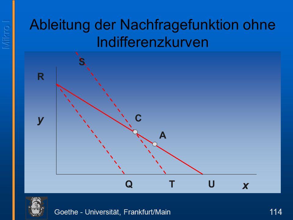 Goethe - Universität, Frankfurt/Main 114 R U A y x Q S T C Ableitung der Nachfragefunktion ohne Indifferenzkurven