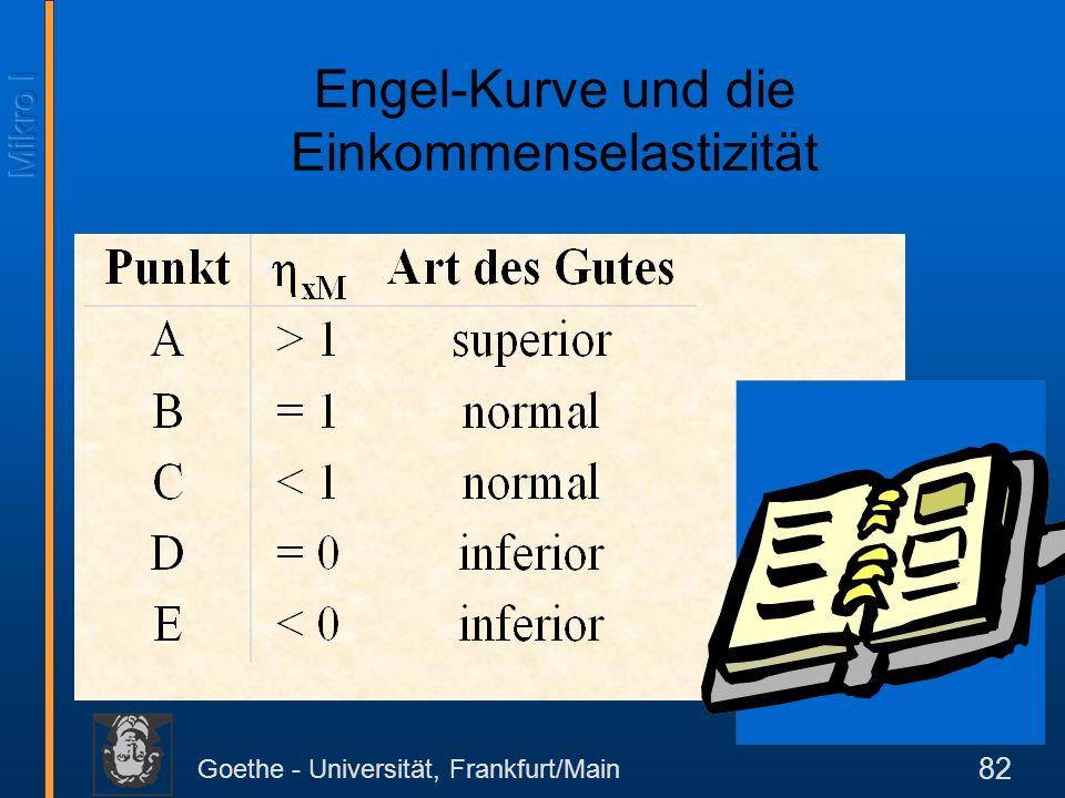 Goethe - Universität, Frankfurt/Main 82 Engel-Kurve und die Einkommenselastizität
