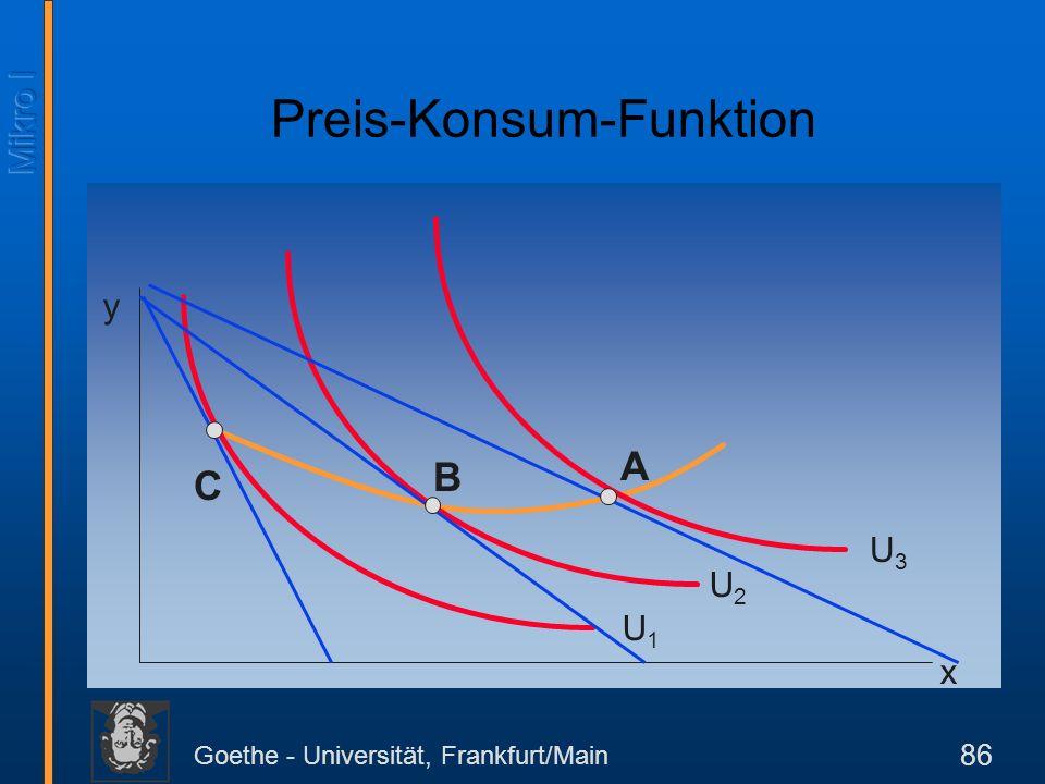 Goethe - Universität, Frankfurt/Main 86 Preis-Konsum-Funktion U1U1 U2U2 U3U3 C B A y x