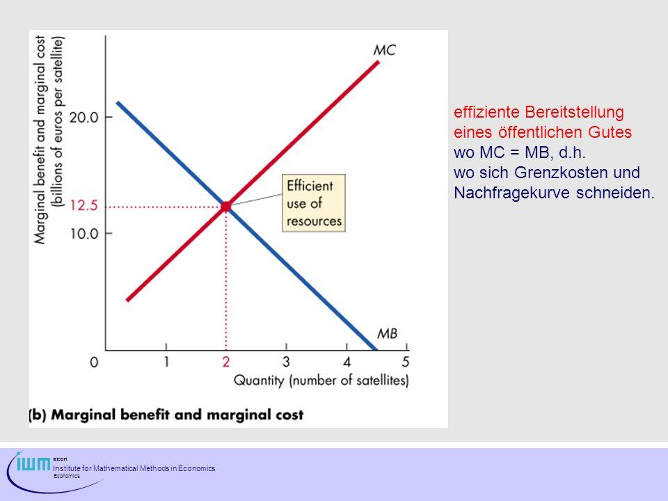 Institute for Mathematical Methods in Economics Economics effiziente Bereitstellung eines öffentlichen Gutes wo MC = MB, d.h. wo sich Grenzkosten und