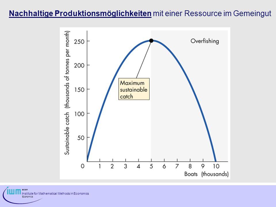 Institute for Mathematical Methods in Economics Economics Nachhaltige Produktionsmöglichkeiten mit einer Ressource im Gemeingut