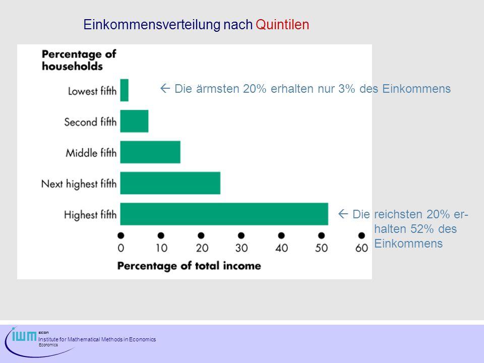 Institute for Mathematical Methods in Economics Economics Einkommensverteilung nach Quintilen Die ärmsten 20% erhalten nur 3% des Einkommens Die reich