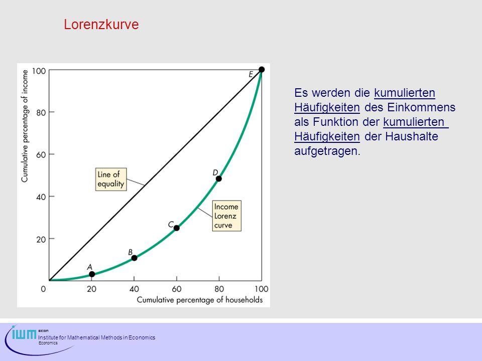 Institute for Mathematical Methods in Economics Economics Lorenzkurve Es werden die kumulierten Häufigkeiten des Einkommens als Funktion der kumuliert