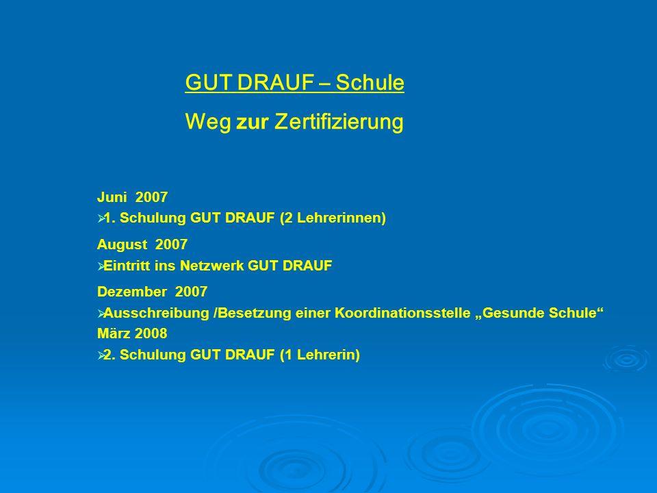 GUT DRAUF – Schule Weg zur Zertifizierung Juni 2007 1. Schulung GUT DRAUF (2 Lehrerinnen) August 2007 Eintritt ins Netzwerk GUT DRAUF Dezember 2007 Au