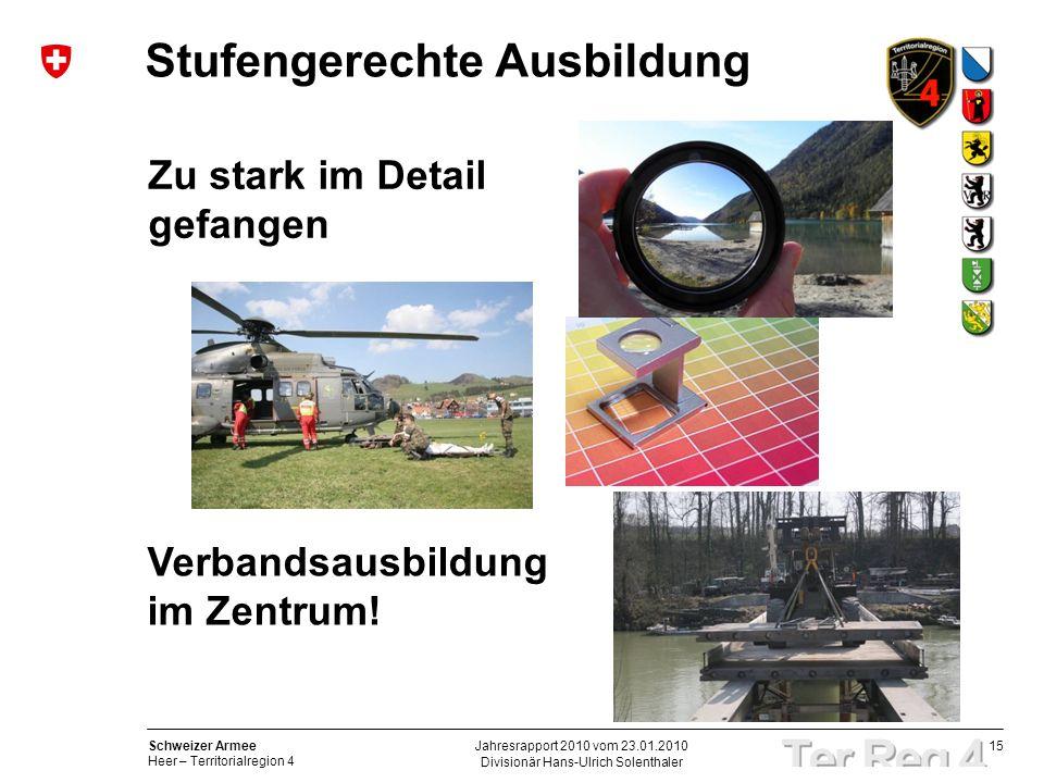 15 Schweizer Armee Heer – Territorialregion 4 Stufengerechte Ausbildung Divisionär Hans-Ulrich Solenthaler Jahresrapport 2010 vom 23.01.2010 Zu stark