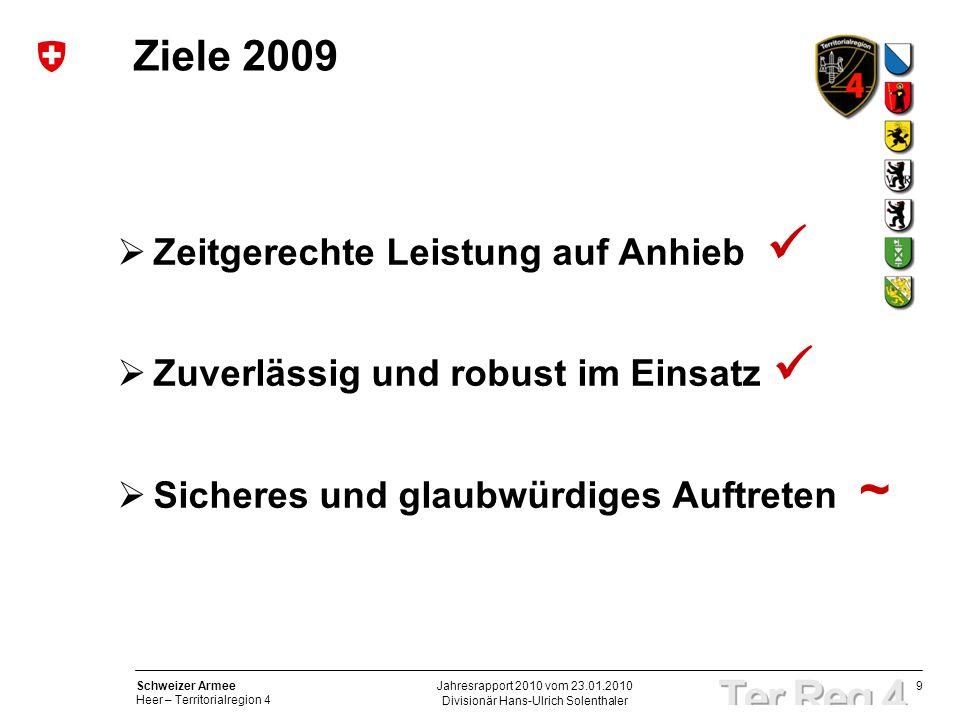 9 Schweizer Armee Heer – Territorialregion 4 Divisionär Hans-Ulrich Solenthaler Jahresrapport 2010 vom 23.01.2010 Ziele 2009 Zeitgerechte Leistung auf