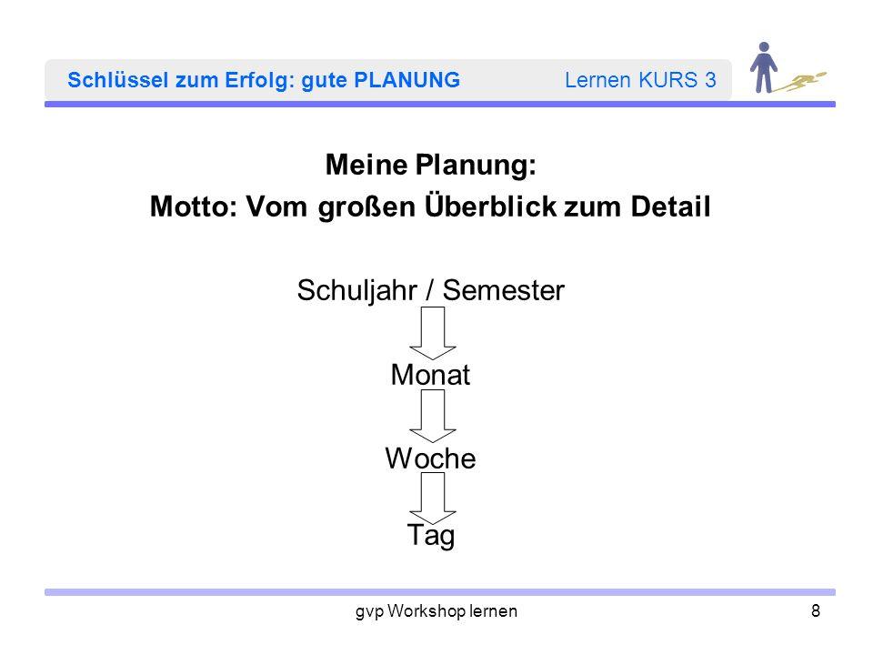gvp Workshop lernen8 Schlüssel zum Erfolg: gute PLANUNG Lernen KURS 3 Meine Planung: Motto: Vom großen Überblick zum Detail Schuljahr / Semester Monat