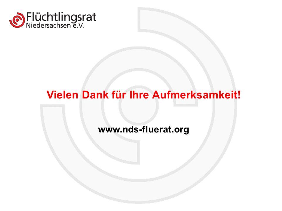 Kai Weber 17.03.2012 Vielen Dank für Ihre Aufmerksamkeit! www.nds-fluerat.org