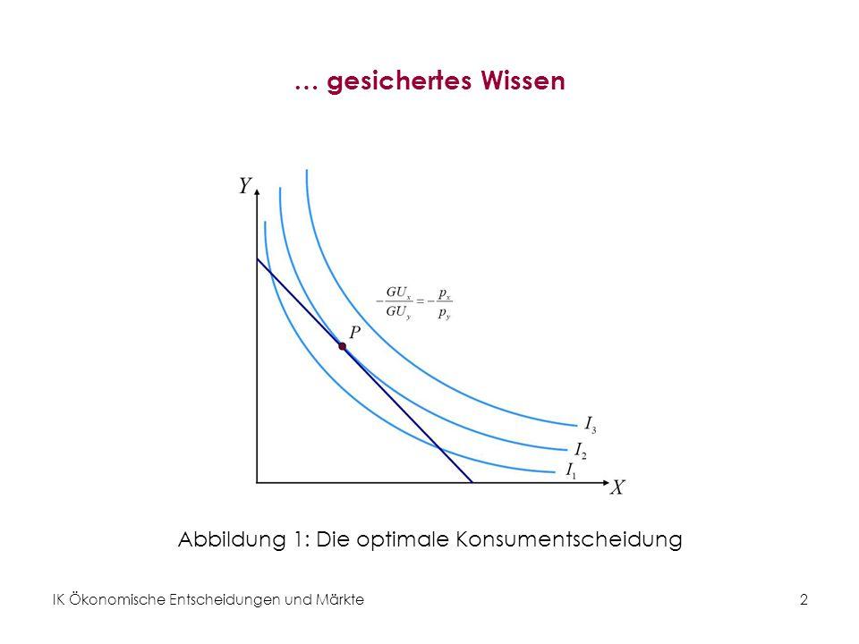 IK Ökonomische Entscheidungen und Märkte3 Es folgt… Einkommensänderung: Wie verändert sich die optimale Konsumentscheidung bei einer Veränderung des Einkommens.