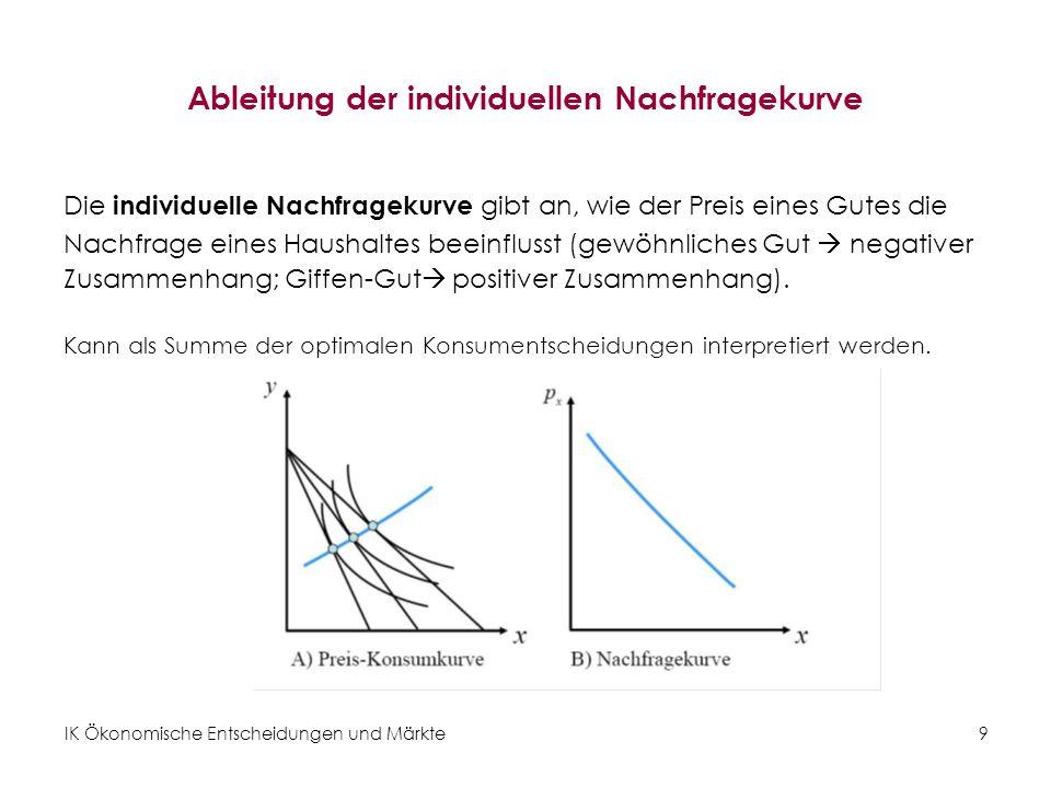 IK Ökonomische Entscheidungen und Märkte9 Ableitung der individuellen Nachfragekurve Die individuelle Nachfragekurve gibt an, wie der Preis eines Gutes die Nachfrage eines Haushaltes beeinflusst (gewöhnliches Gut negativer Zusammenhang; Giffen-Gut positiver Zusammenhang).