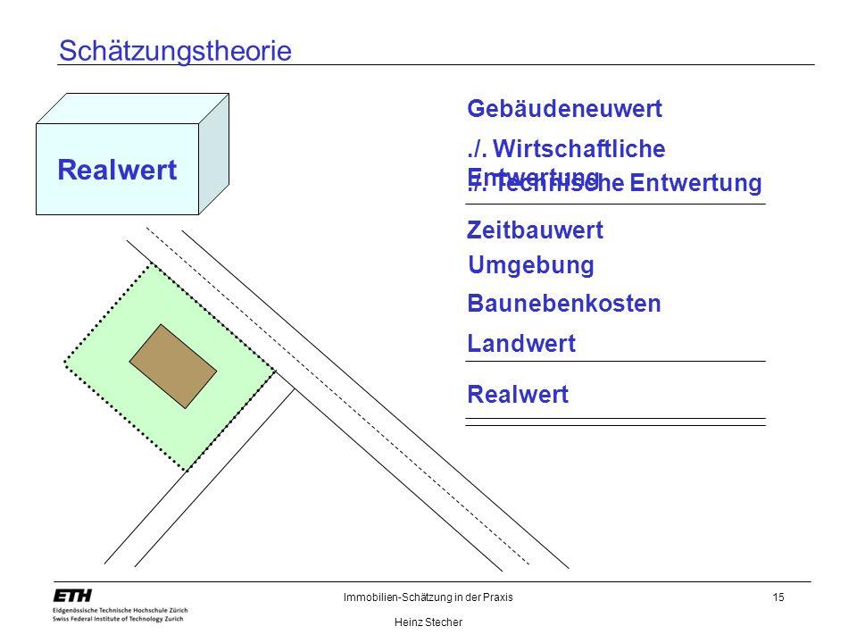 Immobilien-Schätzung in der Praxis Heinz Stecher 15 Schätzungstheorie Realwert Gebäudeneuwert Baunebenkosten Umgebung./. Technische Entwertung./. Wirt