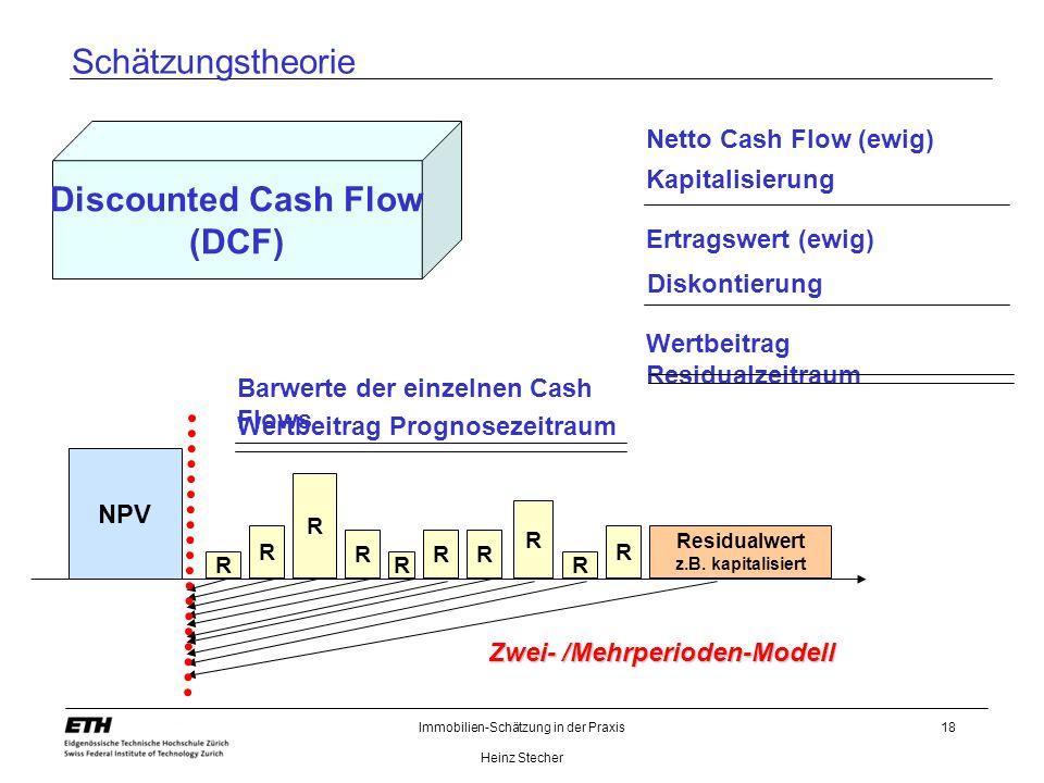 Immobilien-Schätzung in der Praxis Heinz Stecher 18 Schätzungstheorie Discounted Cash Flow (DCF) Netto Cash Flow (ewig) Diskontierung Kapitalisierung